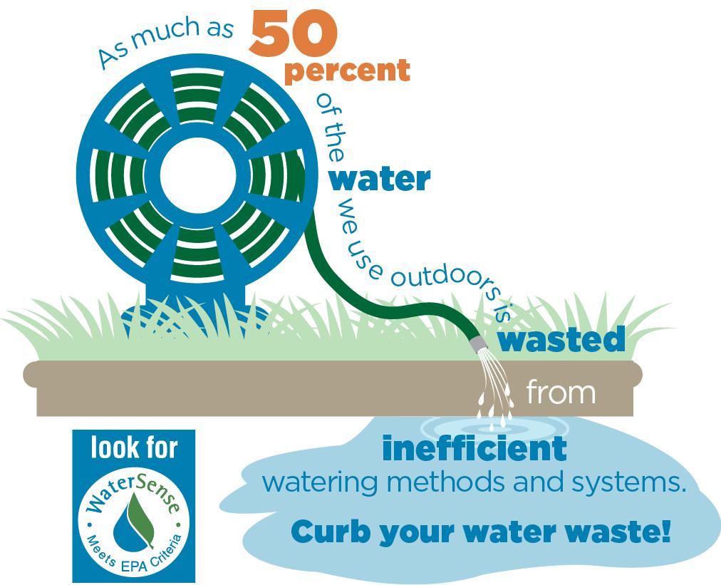waterwaster-infographic